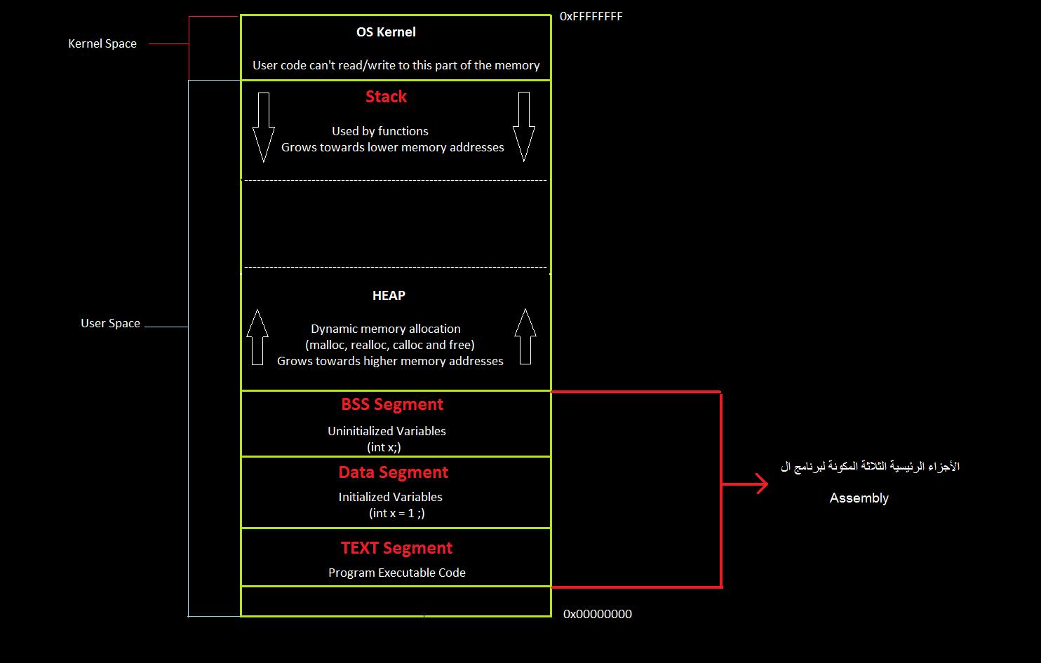 memory-layout.png